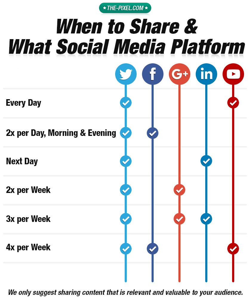 Social_Media_Marketing_When_To_Share-13